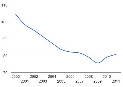מדד מחירים ההלבשה וההנעלה בארץ